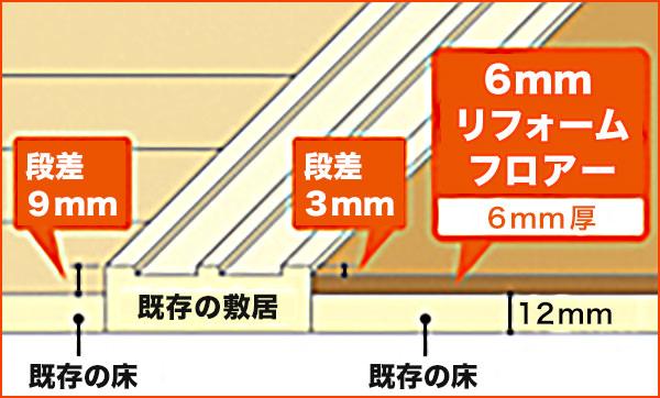 6mm床材資料